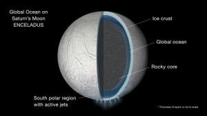 enceladus-diagram